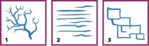 Esquema de Patrones Hidrográficos